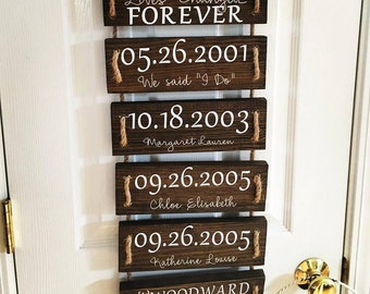 Family Important dates sign