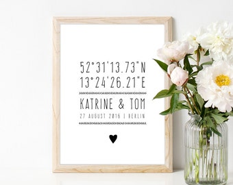 Poster Digital-wedding date,WEDDING,Coordinates, Personalized Love Print, Customizable Wedding,gift,Custom Names,Wedding Anniversary