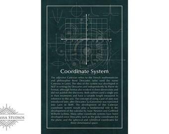 Math Poster, Coordinate Plane, Cartesian Plane, Equality, Printable Poster, Maths, Education