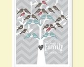 Family Tree Print - Family Tree Wall Art - Christmas Gift Idea - For Her - Grandparent Gift