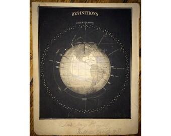 1851 DEFINITIONS print antique original celestial astronomy lithograph