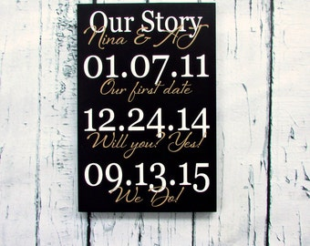 Our Story custom date sign personalized with important dates - personalized - custom wood sign in colors of your choice  LR-086