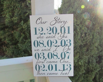 Our Story family custom date sign personalized with important dates - personalized - custom wood sign in colors of your choice  LR-051