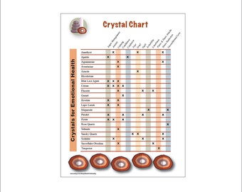 Crystals Gemstones for Emotional Healing Printable Chart Holistic Healing Energy Medicine Guide