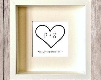 Where It all Began Personalised Art/Gift by LittleMushroomCards