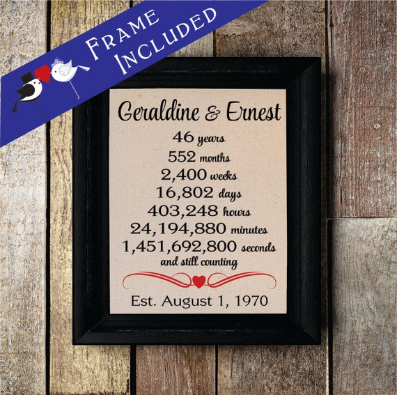 Wedding Anniversary Traditional Gifts By Year: Items Similar To 46th Wedding ANNIVERSARY • FRAMED GIFT