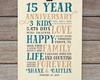 Thoughtful 1 Year Wedding Anniversary Gifts : Wedding Anniversary Gifts Wife 25 year anniversary gift silver wedding ...