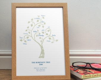 Personalised Christening Gift - Gift for Parents - Unique Personal Family Tree -  9 FRAMES! - Any words or names in the tree - Plus message
