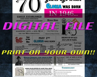 1946 Personalized Birthday Poster, 1946 History - DIGITAL FILE!!