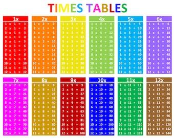 Multiplication chart | Etsy