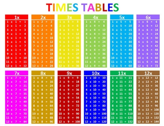 Times tables multiplications tables times tables grid for Table de multiplication de 12