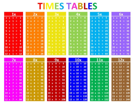 Times tables multiplications tables times tables grid - Table de multiplication 11 et 12 ...