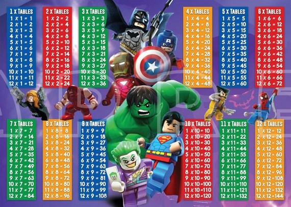 LEGO Marvel AVENGERS - Maths Times Tables / Multiplication - KIDS ...