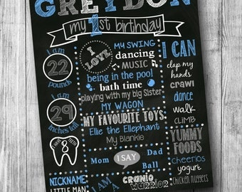 Blue and Grey First Birthday Chalkboard Poster Boy First Birthday Customized 1st Birthday Chalk board Custom Printable Sign Blue Grey White