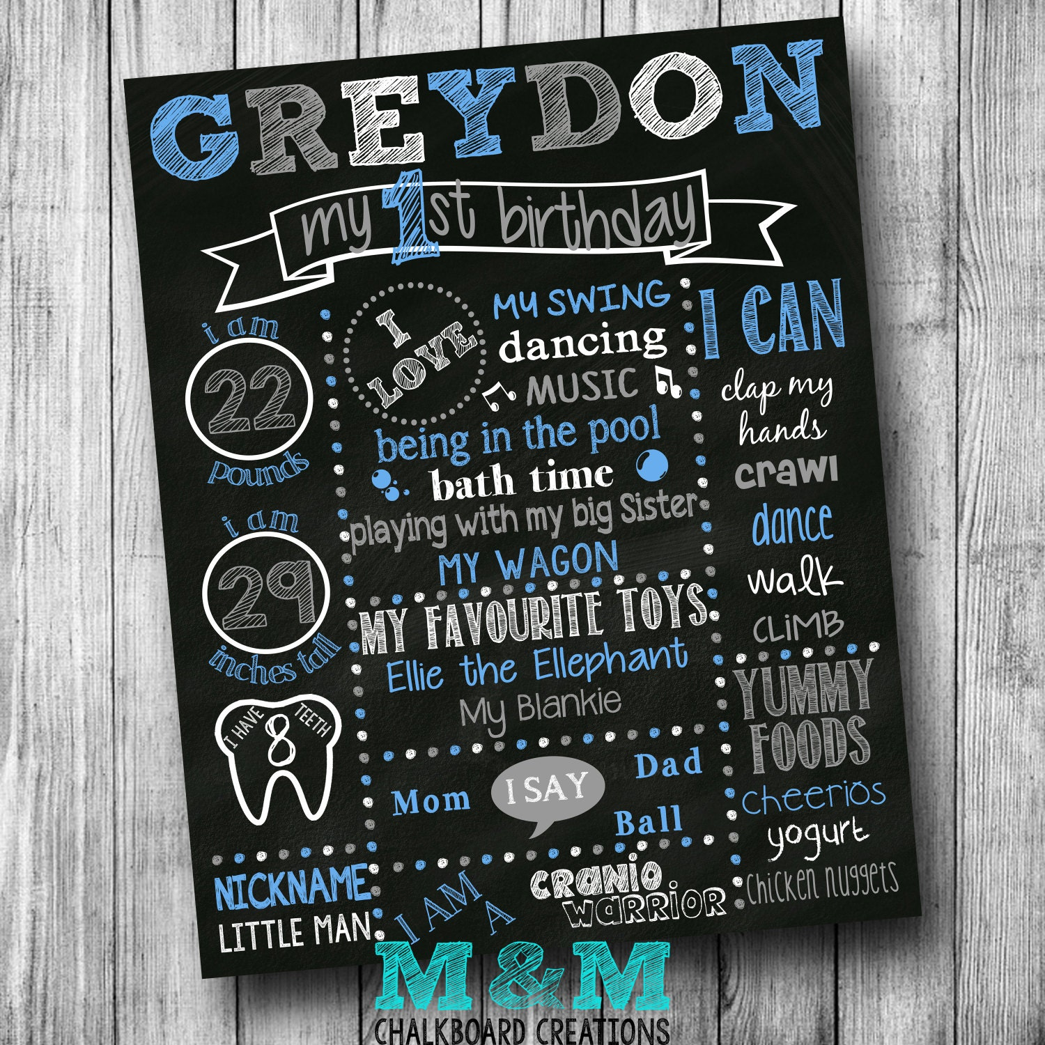 Blue And Grey First Birthday Chalkboard Poster Boy First