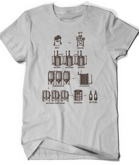 Homebrew shirt t shirt t shirt tee hops craft beer homebrewing for Funny craft beer shirts