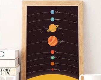 Planets illustration, Solar system print, Nursery art, Kids space art, Planets print, Nursery poster, Kids room art, Cute poster