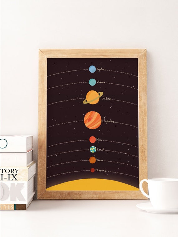Planets illustration Solar system print Nursery art Kids