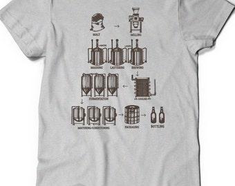 Homebrewer Shirt Homebrewing Beer Shirt Brewer Tshirt