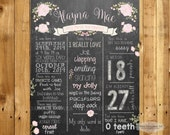 Shabby Chic Roses Chalkboard Birthday Sign- Pink Roses-Milestone Chalkboard - Pink and Cream-Girl-Printable-Custom-You Print-Birthday Party