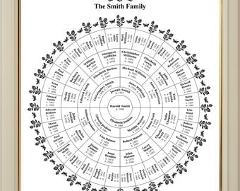 Family Tree Chart / Template with Blanks (Digital File, 6 Generations)