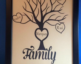 Family tree frame, family gift, grandmother gift, gift for mom