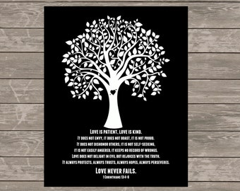 WEDDING GIFT-Love Never Fails Print-1 Corinthians 13:4-8  Anniversary Gift-Wall Decor-Housewarming Gift - Wall Art - New Relaitionship