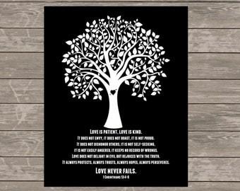 WEDDING GIFT-Love Never Fails Print-1 Corinthians 13:4-8  Anniversary Gift-Wall Decor-Housewarming Gift - Wall Art - New Relaitionship