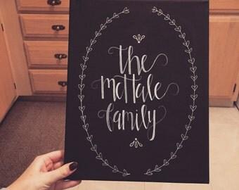 Family Name Canvas