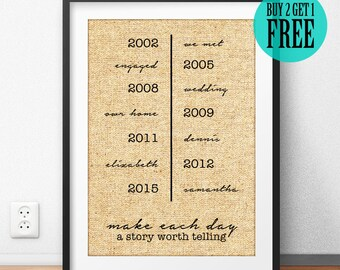 Personalized Anniversary Gift, Rustic Wedding Decor, Special Day, Love Story Timeline, Burlap Print, Home Decor, Housewarming Gift, CM55