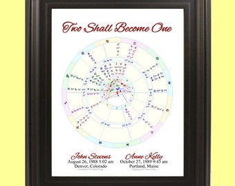 TWO SHALL BECOME One. Custom Love Astrology Chart. Digital Art Print perfect for wedding gift bridal shower or anniversary gift.