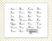 Pilot Alphabet, Aviation Print, alpha, beta, charlie