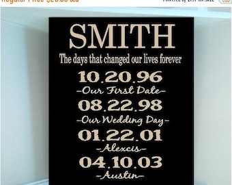 ON SALE Personalized Family Date wooden board sign