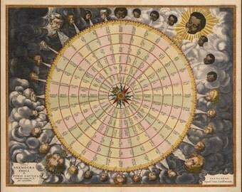 Wind rose, Antique world maps, Old World Map illustration Digital Image, ancient maps, vents, 10
