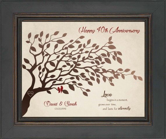 Wedding Gifts For Couples Over 40 : Gift for Couple - 8x10 Print - 40th Ruby Anniversary - Parents Wedding ...