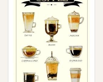 Coffee Print, Coffee Poster, Coffee Types Poster, Kitchen Decor, Housewarming Gift, Dorm Decor, Cafe Decor, Coffee Quote Print