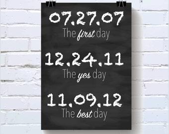 Chalkboard Digital Print of Important Dates