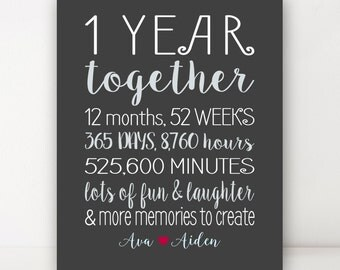 1 Year Anniversary Gifts For Him Dating : Year Anniversary Gift for Him, 1st Anniversary Gift, Personalized ...