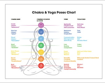 Agile image pertaining to chakras chart printable