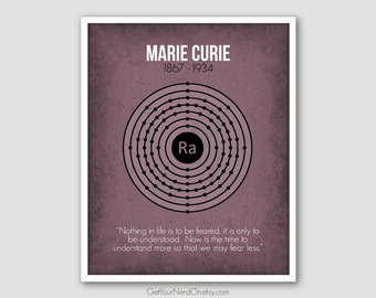 Marie Curie Poster, Women in Science, Physics Teacher Gift, Educational Wall Art