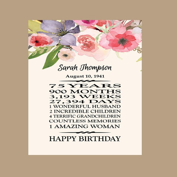 75th Birthday Gift 1942 Birthday Gift Grandma Birthday Gift