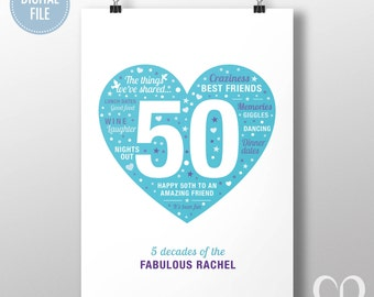 Custom Printable PDF Print for friends 50th birthday