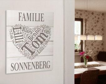 Door shield family, door sign family name, family shield