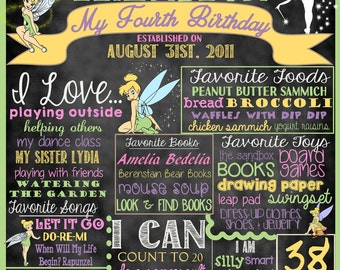"""Tinkerbell Birthday Stat """"Chalkboard""""(digital poster) ANY AGE/COLORS"""