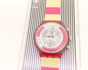 the birth of swatch marketing essay Free essays on the birth of the swatch for students use our papers to help you with yours 1 social media marketing: birth of new customer and challenges involved.