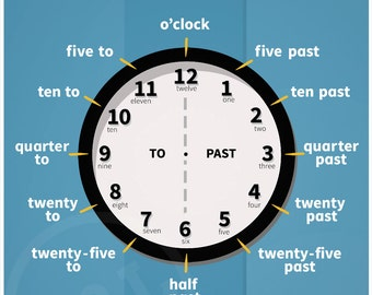 Telling the Time - Teaching Poster