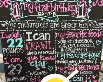 Customized Birthday Canvas
