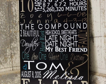 10 Year Anniversary Metal Wall Art on Tin, Family Name Sign, 10 Year Anniversary Tin, Subway Wall Art, Tin Anniversary Gift