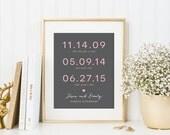 Wedding Date Sign, Important Dates, Subway Dates, Custom Dates, Wedding Gift, Wedding Decoration