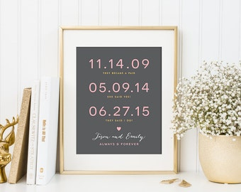 Wedding Date Sign, Important Dates, Subway Dates, Custom Dates, Wedding Gift, Wedding Decoration